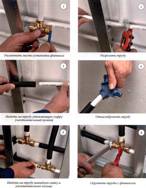 металлопластиковые трубы для отопления монтаж