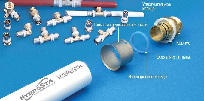 Пресс фитинги для металлопластиковых труб монтаж своими руками