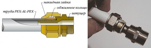 фитинги для металлопластиковых труб valtec