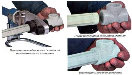 инструмент для пайки и сварки труб