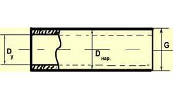 размеры и диаметры канализационной чугунной трубы