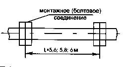 Схема болтового соединения труб ВЧШГ