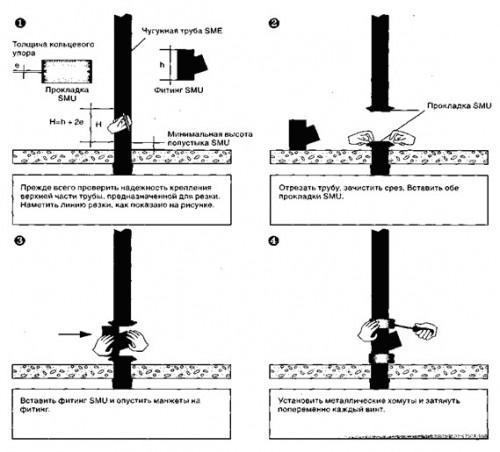 Схема установки хомута при соединении чугунных труб