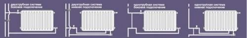 разводка труб отопления схема