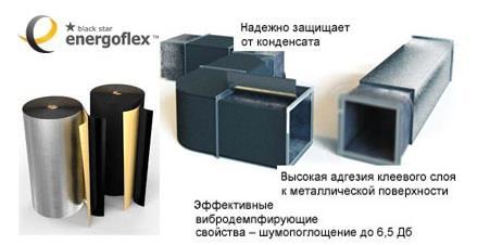 теплоизоляция вентиляционных труб