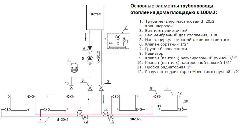 Схема системы отопления в частном одноэтажном доме своими руками 708