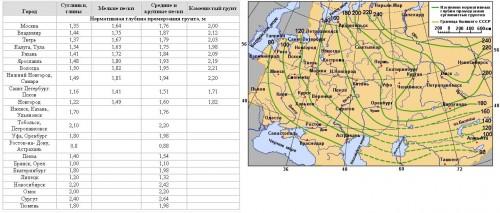 утепление труб канализации - таблица и карта уровня промерзания грунта
