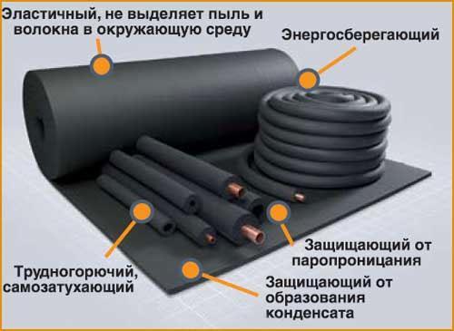 утеплитель для канализационных труб цена