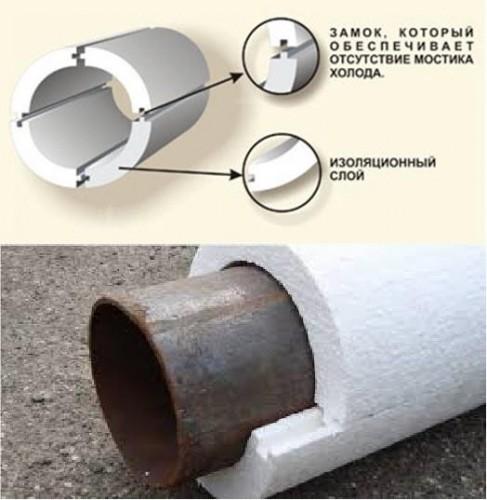 утеплитель для труб канализации скорлупа