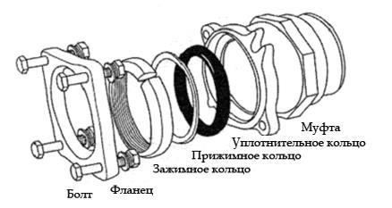 отопление пластиковыми трубами