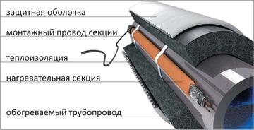 оборудование для разморозки труб
