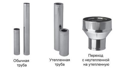 готовая теплоизолированная труба