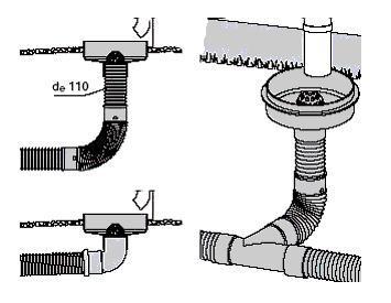 трубы для ливневой канализации монтаж
