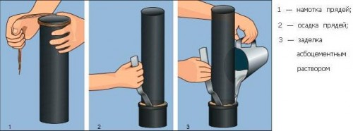 вес чугунных канализационных труб