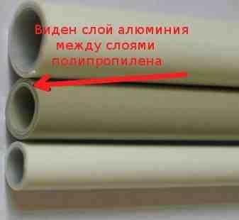трубы полипропиленовые армированные стекловолокном