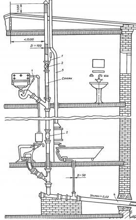 монтаж труб канализации