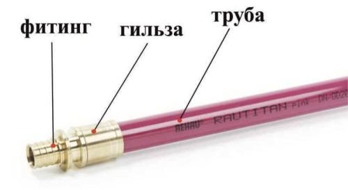 полиэтиленовые трубы rehau