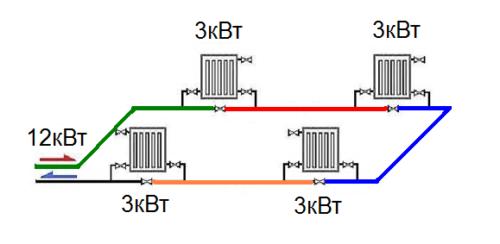/var/www/truby/data/www/vse o trubah.ru/wp content/uploads/2014/09/Radiatory odnotrubnoj sistemy otopleniya