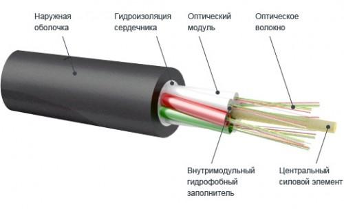 футляр из полиэтиленовой трубы