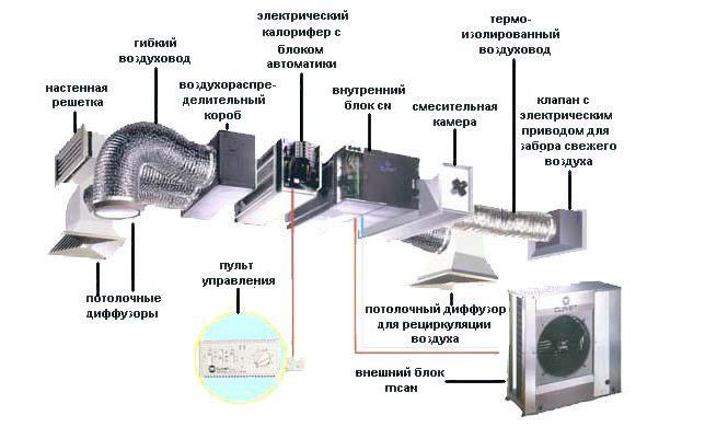 труба вентиляционная