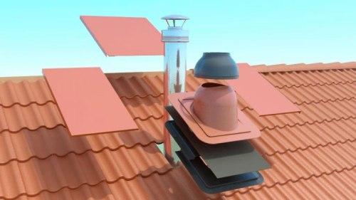 Конструкция проходного узла для вывода вентиляционной трубы на крышу