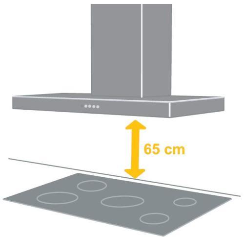 Минимальное расстояние между плитой и вытяжкой