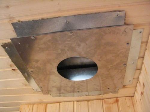 Отверстия для дымоходной трубы, изолированные от воздействия высокой температуры