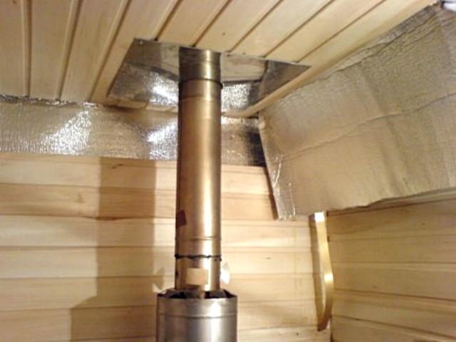 Металические трубы для дымохода печь с дымоходом через каменку