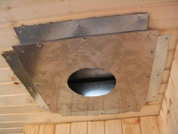 Проход трубы через потолок бани: потолочная разделка
