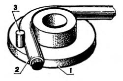 Принцип гибки стальных деталей на станке
