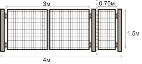 Оптимальная ширина и высота ворот для въезда на садовый участок