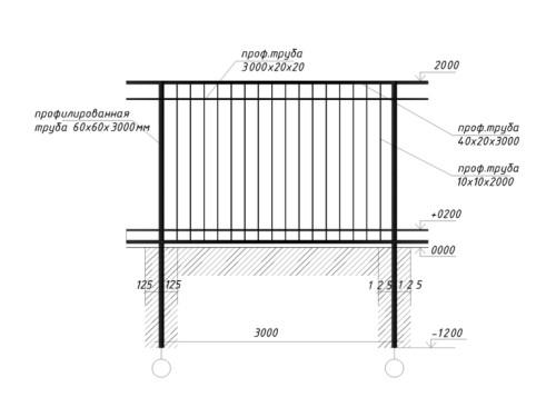 Чертеж готовой конструкции с определением и описанием требуемых материалов
