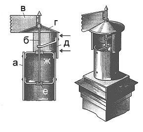 Способ сборки и монтажа ветрозащитного дефлектора