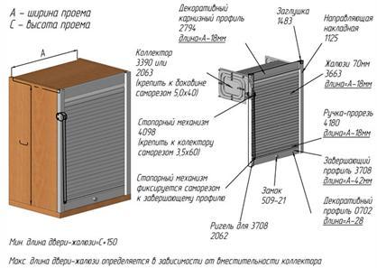 Схема короба-шкафа для водонапорных и канализационных труб