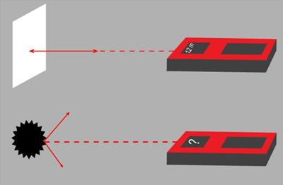 Измерение расстояния до котла