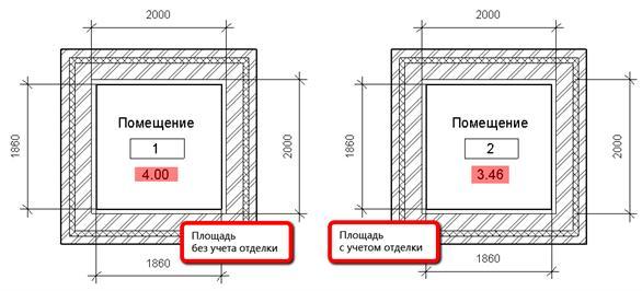 Пример подсчета параметром отапливаемого помещения