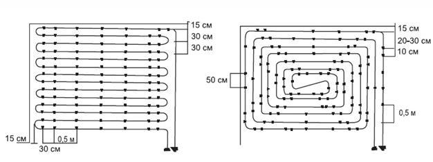 Распределение труб с учетом шага укладки