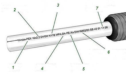 Указание материала при маркировке трубы