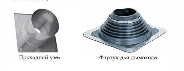 Элементы для перехода через крышу