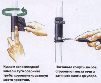 Ликвидация протечки подручными средствами