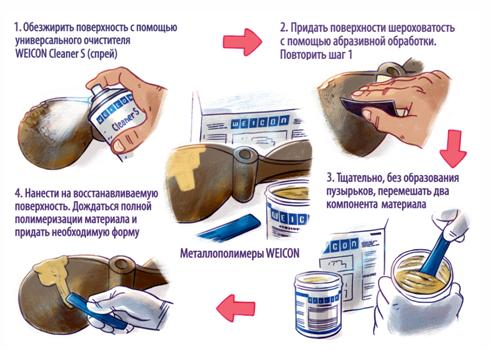 Устранение течи с использованием химического препарата