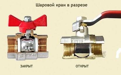 Вентиль для газопровода с шаровым запорным механизмом
