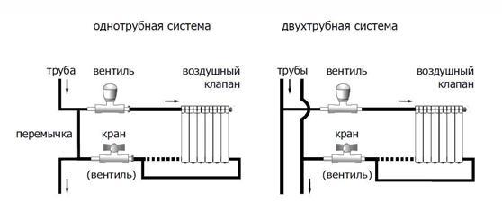 Стандартные схемы подключения