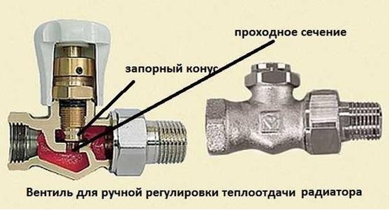 Вентиль, регулирующийся в ручном режиме