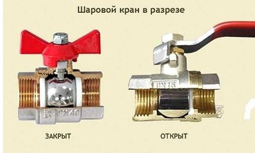 Принцип работы вентиля с запорным шаром