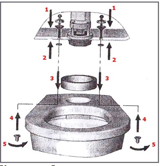 Схема фиксации бачка к унитазу