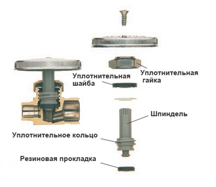 Устройство клапанного вентиля