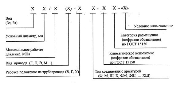 Обозначение параметров задвижки