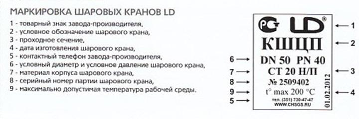 Условные обозначения основных параметров крана