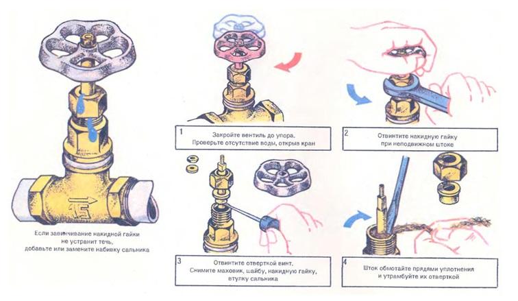 Процесс замены сальниковой набивки для устранения течи